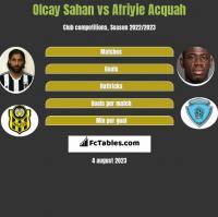 Olcay Sahan vs Afriyie Acquah h2h player stats