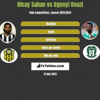 Olcay Sahan vs Ogenyi Onazi h2h player stats