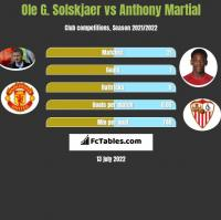 Ole G. Solskjaer vs Anthony Martial h2h player stats