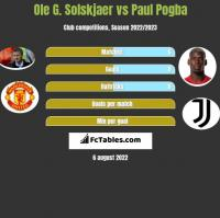 Ole G. Solskjaer vs Paul Pogba h2h player stats