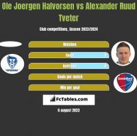 Ole Joergen Halvorsen vs Alexander Ruud Tveter h2h player stats