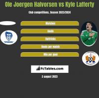 Ole Joergen Halvorsen vs Kyle Lafferty h2h player stats