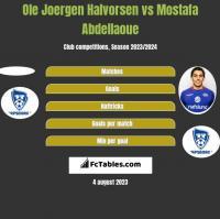 Ole Joergen Halvorsen vs Mostafa Abdellaoue h2h player stats
