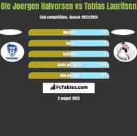 Ole Joergen Halvorsen vs Tobias Lauritsen h2h player stats