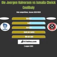 Ole Joergen Halvorsen vs Ismaila Cheick Coulibaly h2h player stats