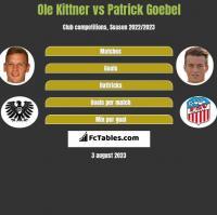 Ole Kittner vs Patrick Goebel h2h player stats