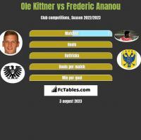 Ole Kittner vs Frederic Ananou h2h player stats