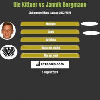 Ole Kittner vs Jannik Borgmann h2h player stats