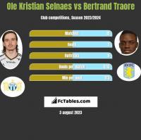 Ole Kristian Selnaes vs Bertrand Traore h2h player stats