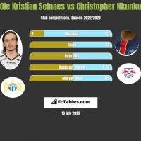Ole Kristian Selnaes vs Christopher Nkunku h2h player stats