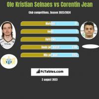 Ole Kristian Selnaes vs Corentin Jean h2h player stats