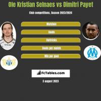 Ole Kristian Selnaes vs Dimitri Payet h2h player stats