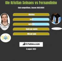 Ole Kristian Selnaes vs Fernandinho h2h player stats