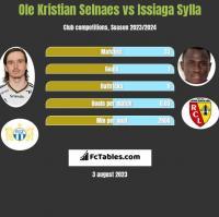 Ole Kristian Selnaes vs Issiaga Sylla h2h player stats