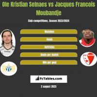 Ole Kristian Selnaes vs Jacques Francois Moubandje h2h player stats