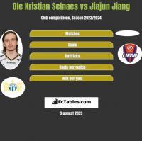 Ole Kristian Selnaes vs Jiajun Jiang h2h player stats
