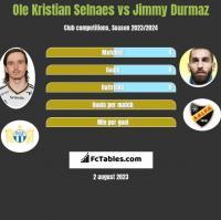 Ole Kristian Selnaes vs Jimmy Durmaz h2h player stats