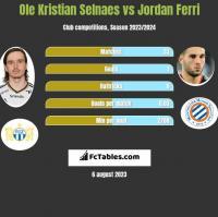Ole Kristian Selnaes vs Jordan Ferri h2h player stats
