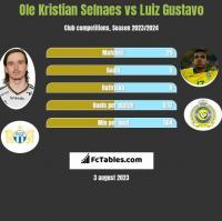 Ole Kristian Selnaes vs Luiz Gustavo h2h player stats