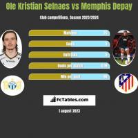 Ole Kristian Selnaes vs Memphis Depay h2h player stats