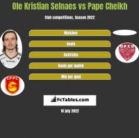 Ole Kristian Selnaes vs Pape Cheikh h2h player stats