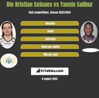 Ole Kristian Selnaes vs Yannis Salibur h2h player stats