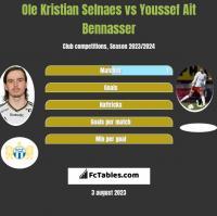 Ole Kristian Selnaes vs Youssef Ait Bennasser h2h player stats