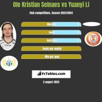 Ole Kristian Selnaes vs Yuanyi Li h2h player stats