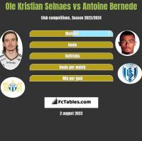 Ole Kristian Selnaes vs Antoine Bernede h2h player stats