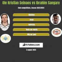 Ole Kristian Selnaes vs Ibrahim Sangare h2h player stats