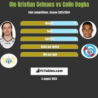 Ole Kristian Selnaes vs Colin Dagba h2h player stats