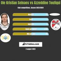 Ole Kristian Selnaes vs Azzeddine Toufiqui h2h player stats