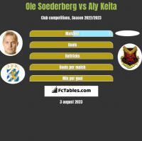 Ole Soederberg vs Aly Keita h2h player stats