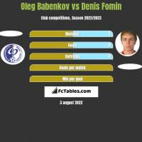 Oleg Babenkov vs Denis Fomin h2h player stats