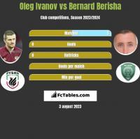 Oleg Ivanov vs Bernard Berisha h2h player stats