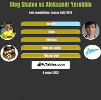 Oleg Shatov vs Aleksandr Yerokhin h2h player stats