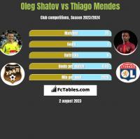 Oleg Shatov vs Thiago Mendes h2h player stats
