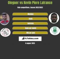 Oleguer vs Kevin La France h2h player stats