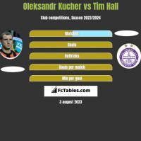 Oleksandr Kucher vs Tim Hall h2h player stats