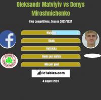 Oleksandr Matviyiv vs Denys Miroshnichenko h2h player stats