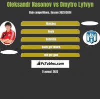 Oleksandr Nasonov vs Dmytro Lytvyn h2h player stats