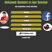 Oleksandr Nasonov vs Igor Gonchar h2h player stats