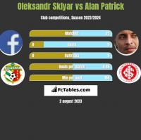 Oleksandr Sklyar vs Alan Patrick h2h player stats