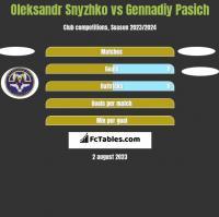 Oleksandr Snyzhko vs Gennadiy Pasich h2h player stats