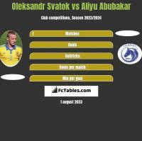 Ołeksandr Swatok vs Aliyu Abubakar h2h player stats