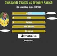 Ołeksandr Swatok vs Evgeniy Pasich h2h player stats