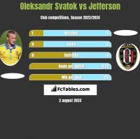 Oleksandr Svatok vs Jefferson h2h player stats
