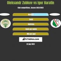 Oleksandr Zubkov vs Igor Haratin h2h player stats