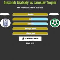 Olexandr Azatskiy vs Jaroslav Tregler h2h player stats