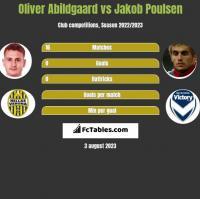 Oliver Abildgaard vs Jakob Poulsen h2h player stats